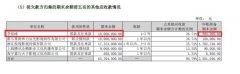李易峰借款1800万买房是怎么回事?李易峰身价上亿为什么还要借钱